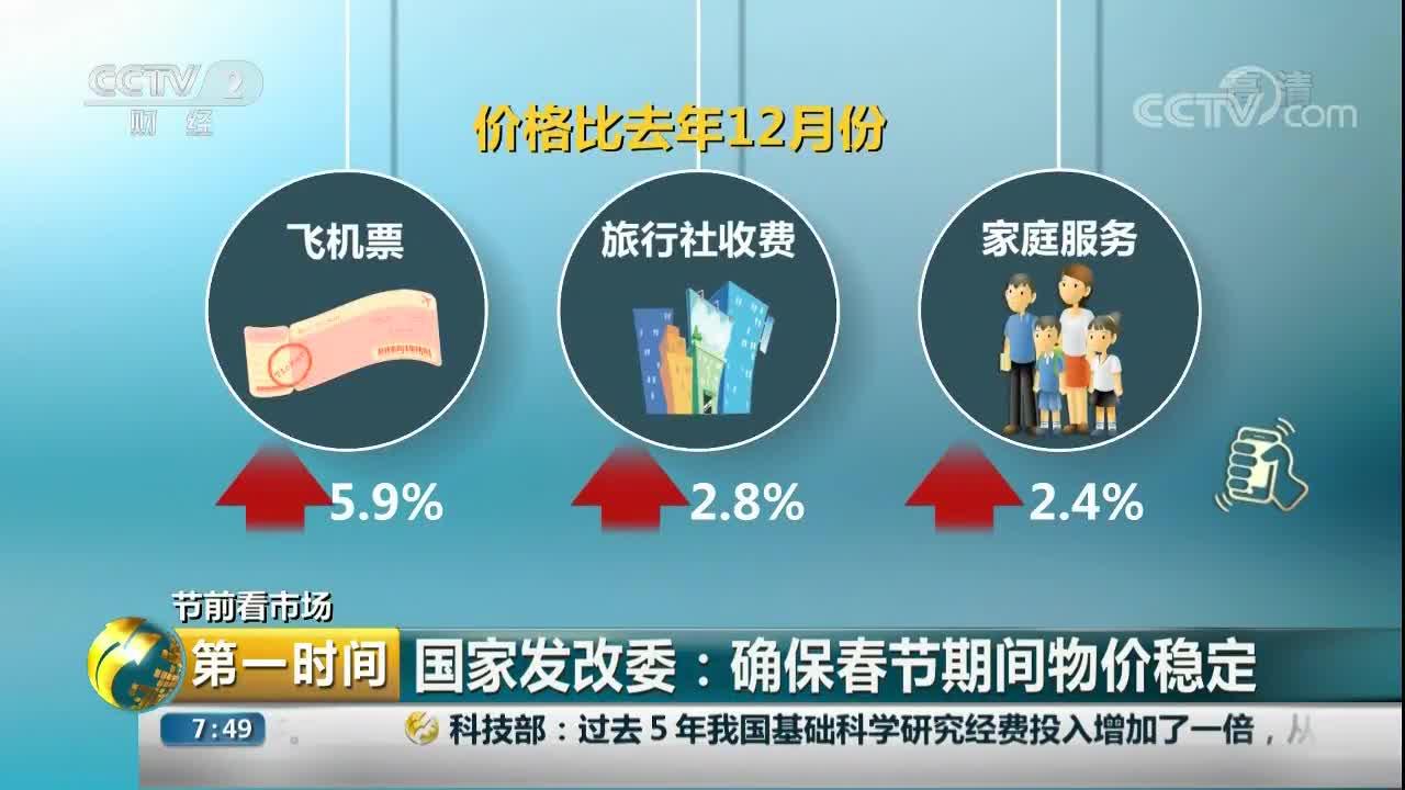 [视频]国家发改委:确保春节期间物价稳定