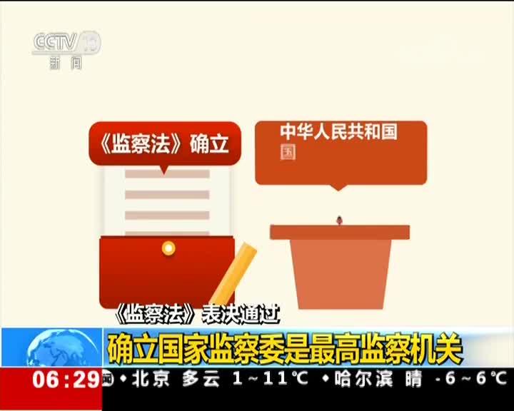 [视频]《监察法》表决通过 确立国家监察委是最高监察机关