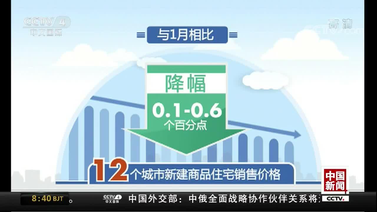 [视频]国家统计局:2月一线城市房价全部处于下降通道