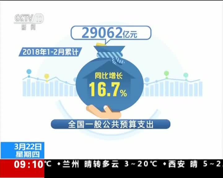 [视频]财政部:支出增幅超收入 民生支出增长快