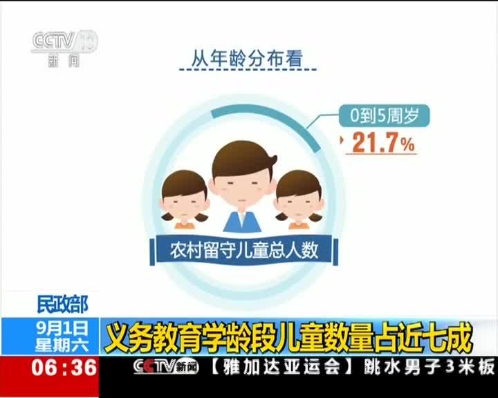 [视频]民政部:义务教育学龄段儿童数量占近七成