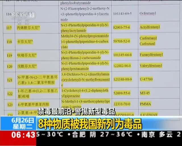 [视频]警惕新型毒品:8种物质被我国新列为毒品