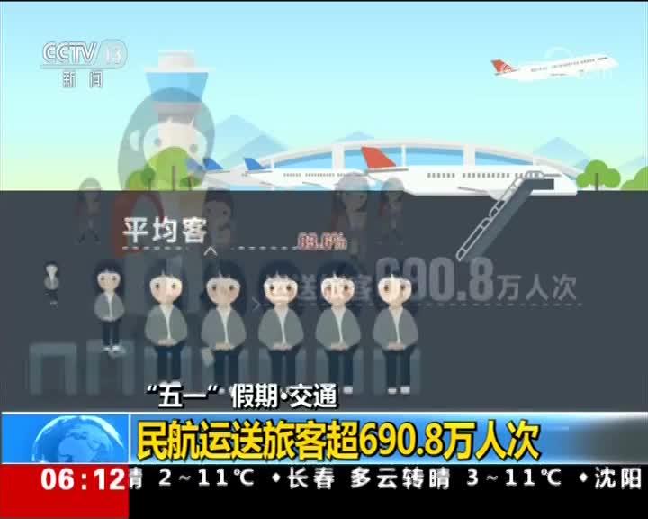 """[视频]""""五一""""假期·交通 民航运送旅客超690.8万人次"""