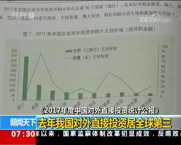 [视频]《2017年度中国对外直接投资统计公报》 去年我国对外直接投资居全球第三