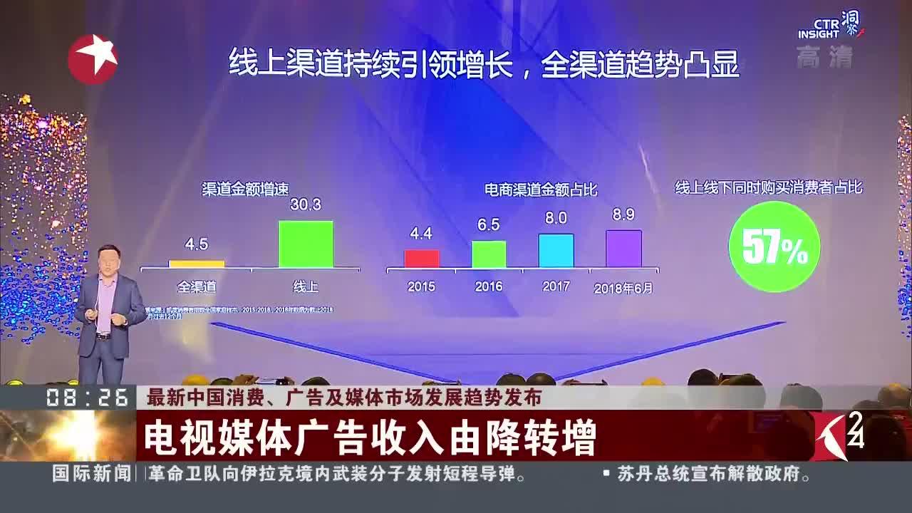 [视频]最新中国消费、广告及媒体市场发展趋势发布
