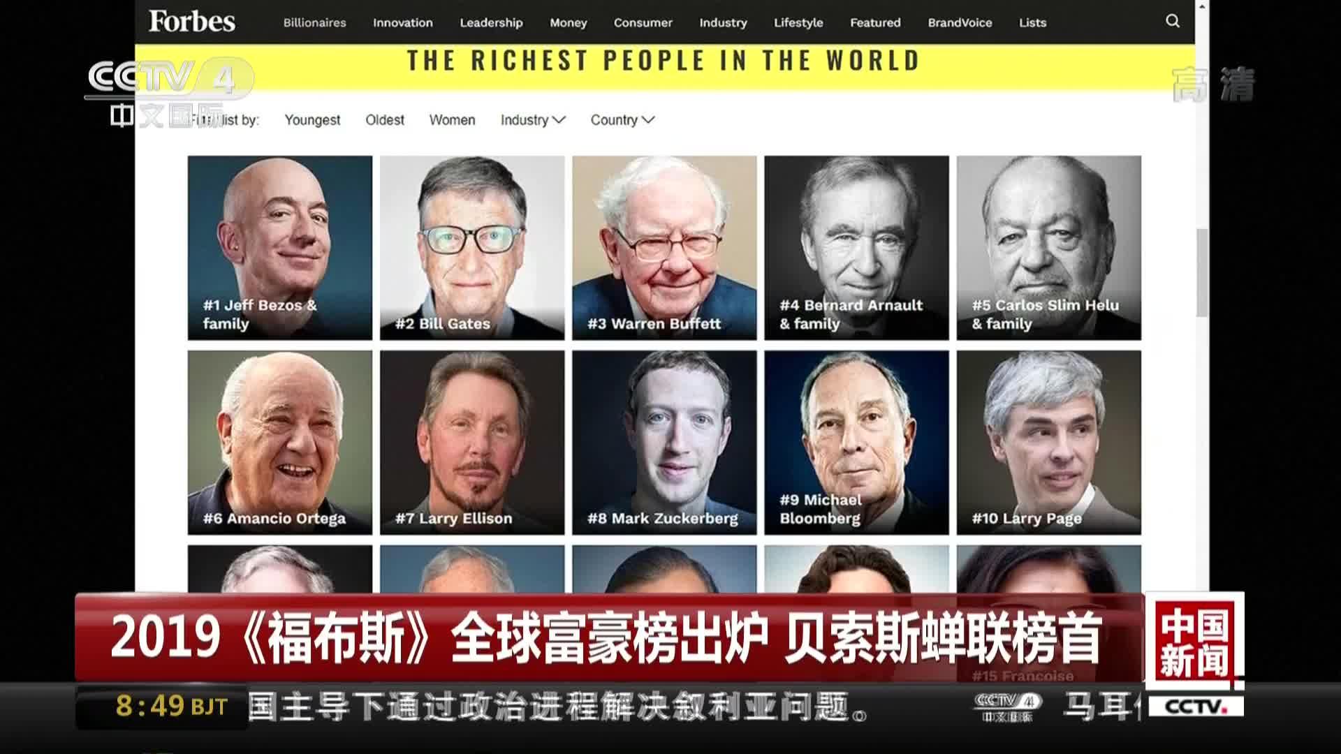 [视频]2019《福布斯》全球富豪榜出炉 贝索斯蝉联榜首