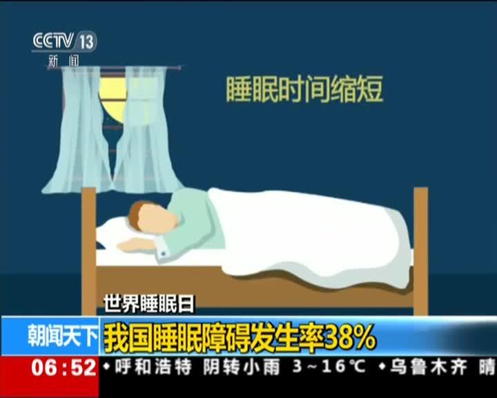 [视频]我国睡眠障碍发生率38%