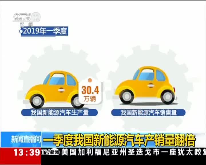 [视频]一季度我国新能源汽车产销量翻倍