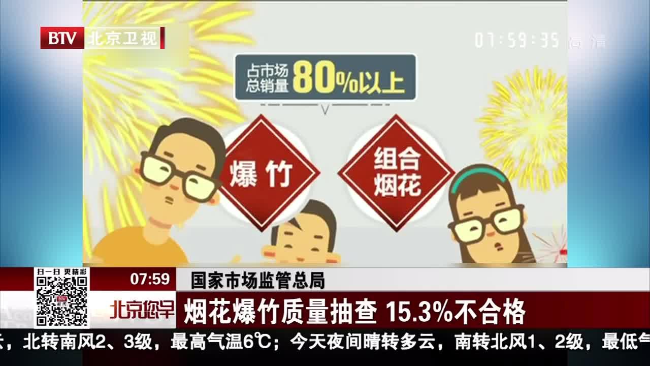 [视频]烟花爆竹质量抽查 15.3%不合格