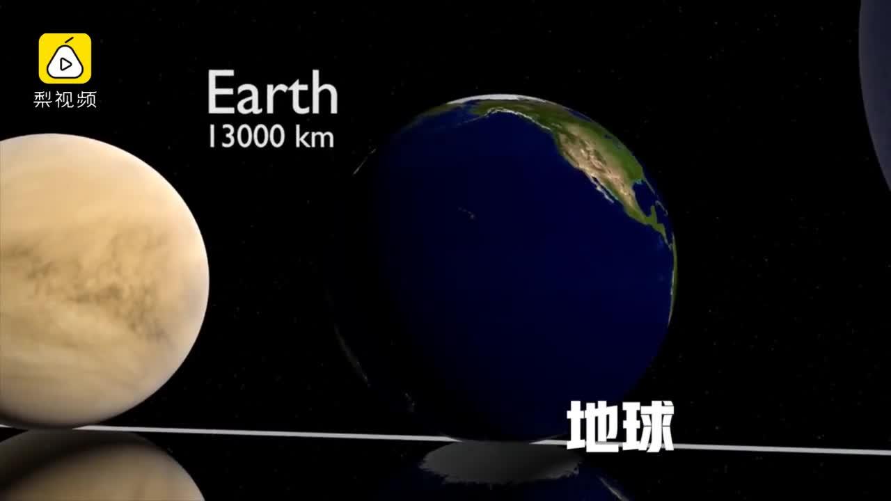 [视频]地球到底有多渺小?150秒让你看懂