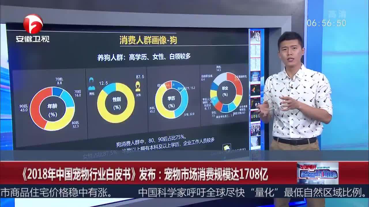 [视频]《2018年中国宠物行业白皮书》发布:宠物市场消费规模达1708亿