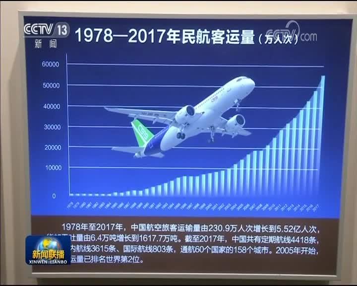 [视频]伟大的变革——庆祝改革开放40周年大型展览 中国速度 世界瞩目