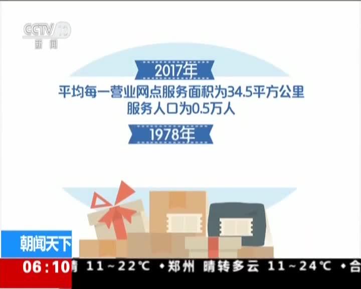 [视频]国家邮政局:我国邮政业务收入40年增1290倍
