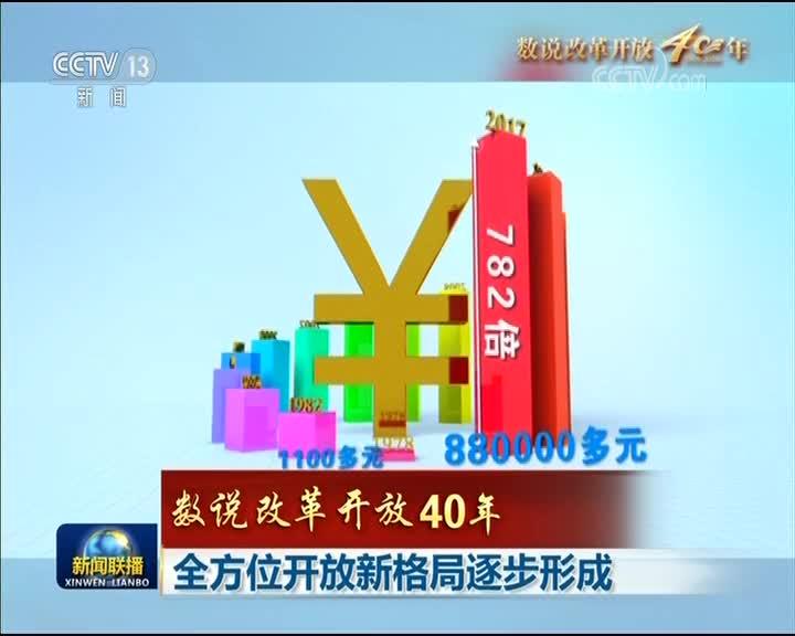 [视频]【数说改革开放40年】全方位开放新格局逐步形成