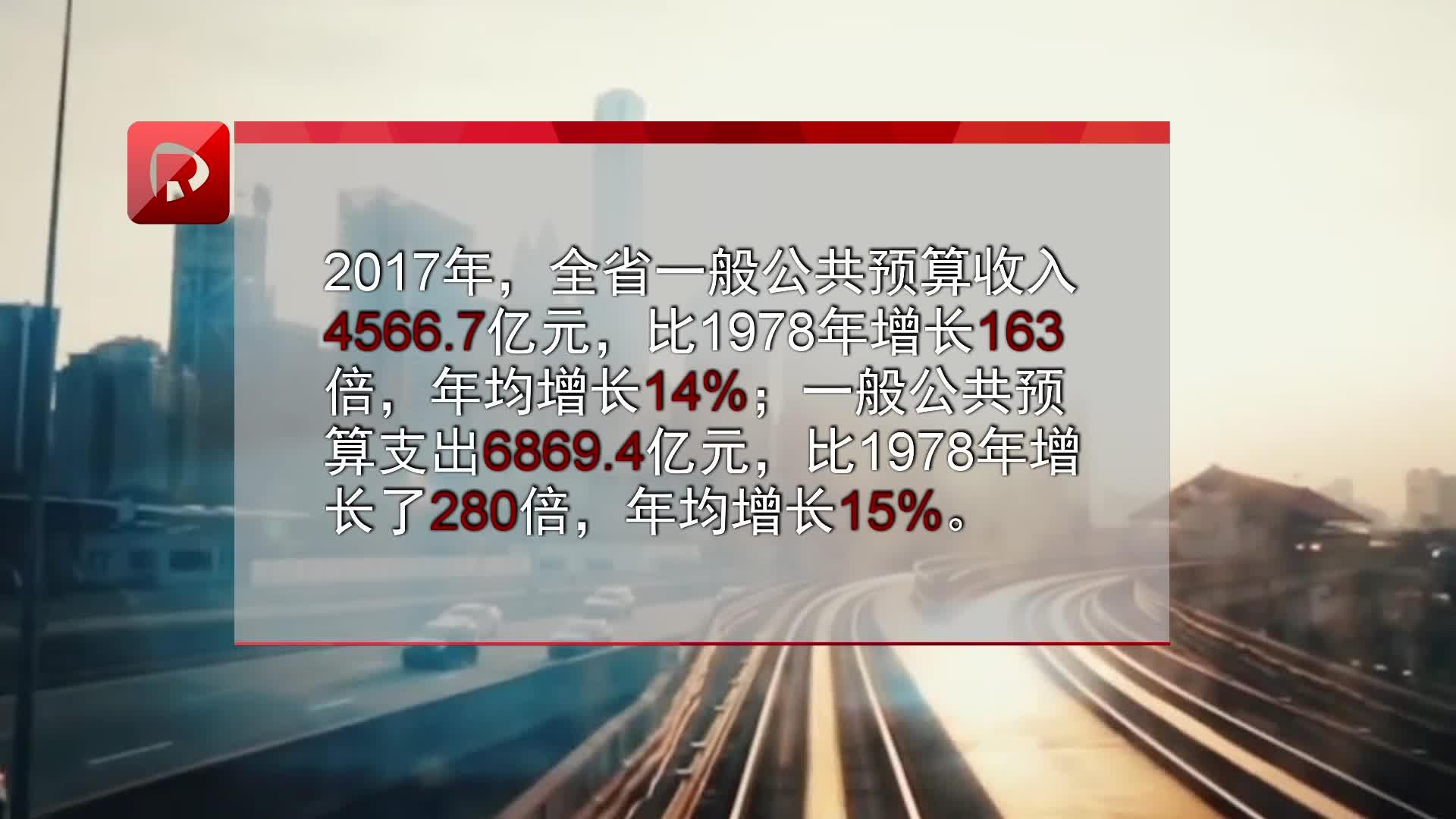 改革开放40年:湖南财政收入增长163倍
