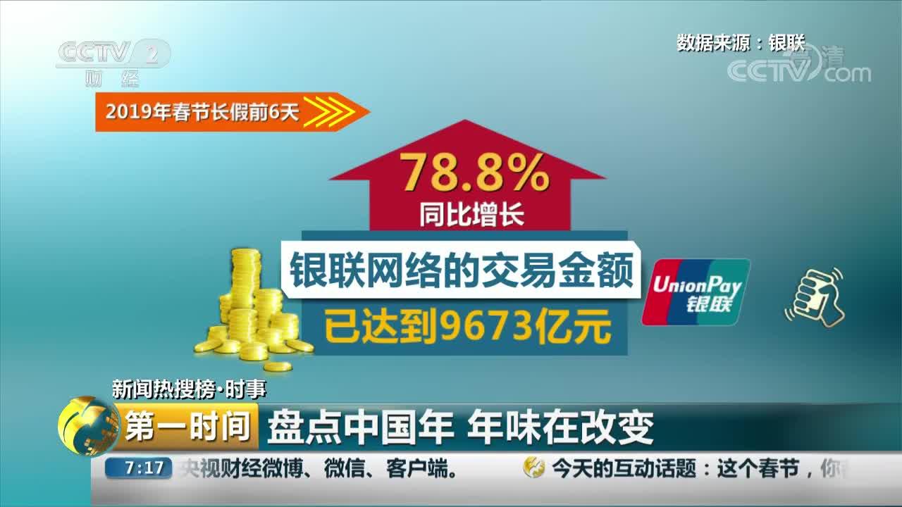 [视频]盘点中国年 年味在改变