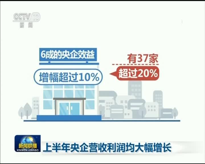 [视频]上半年央企营收利润均大幅增长