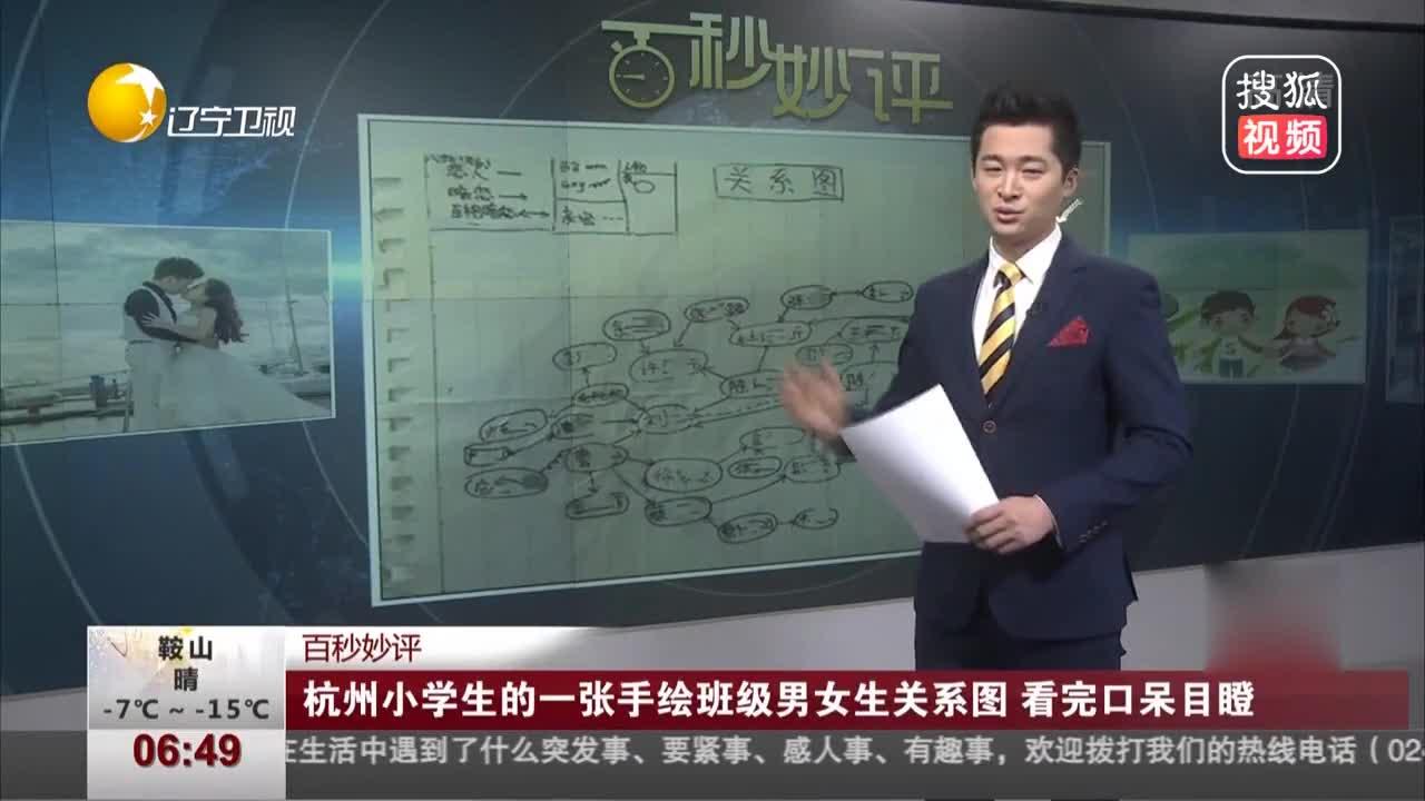[视频]杭州小学生的一张手绘班级男女生关系图,太复杂!