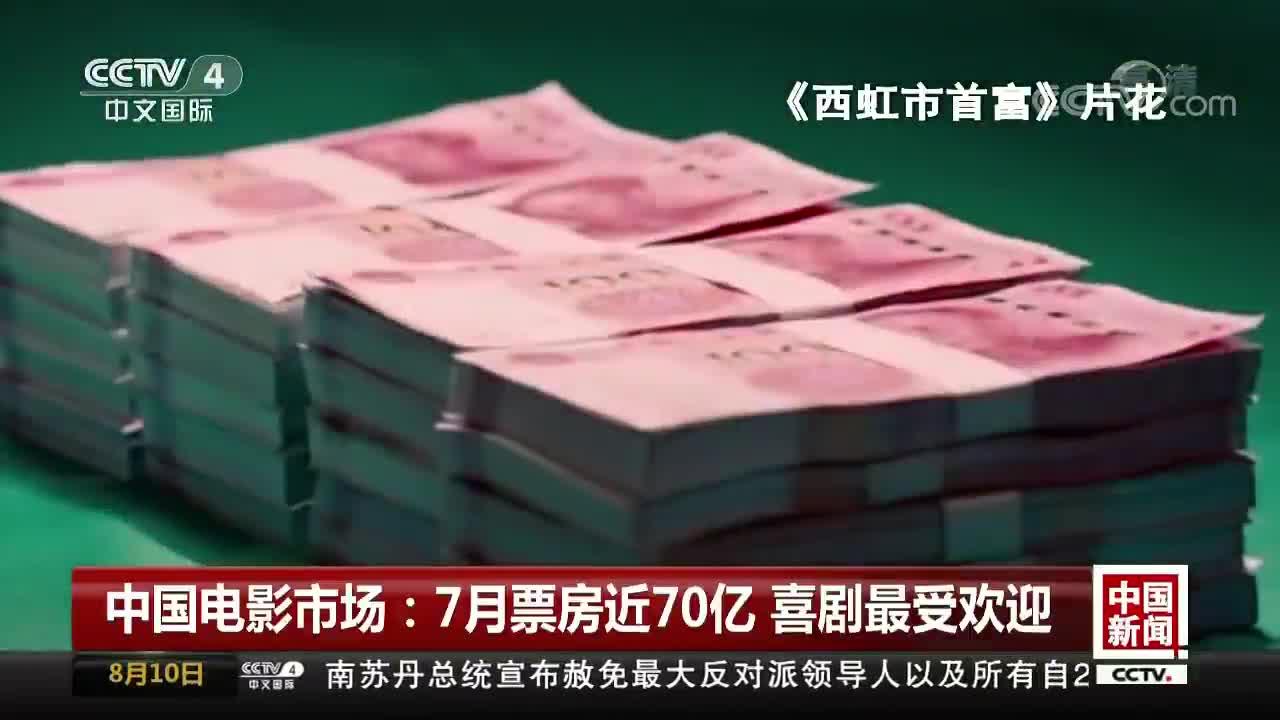 [视频]中国电影市场:7月票房近70亿 喜剧最受欢迎