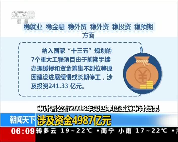 [视频]审计署公布2018年第四季度跟踪审计结果 涉及资金4987亿元