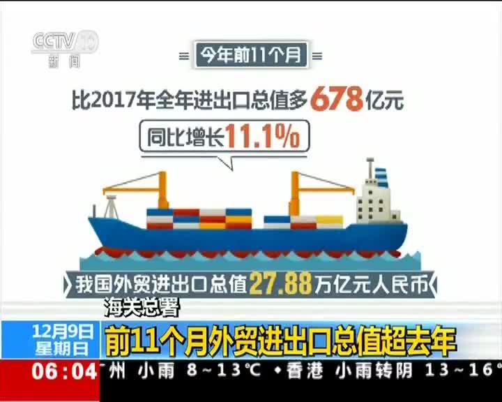 [视频]中国对外贸易 保持稳中有进势头