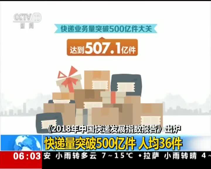 [视频]《2018年中国快递发展指数报告》出炉 快递量突破500亿件 人均36件