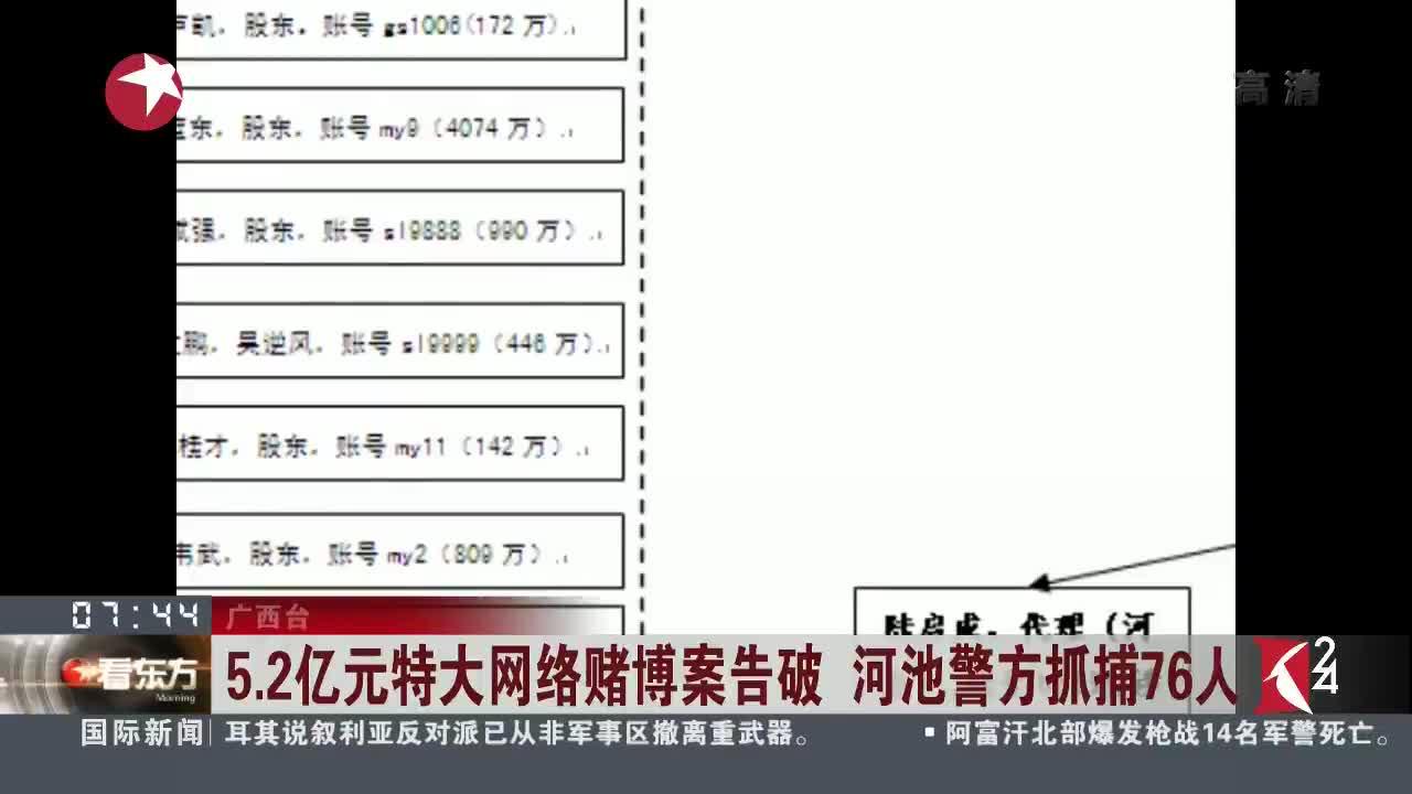 [视频]广西网络赌博案告破 涉案金额超5亿元
