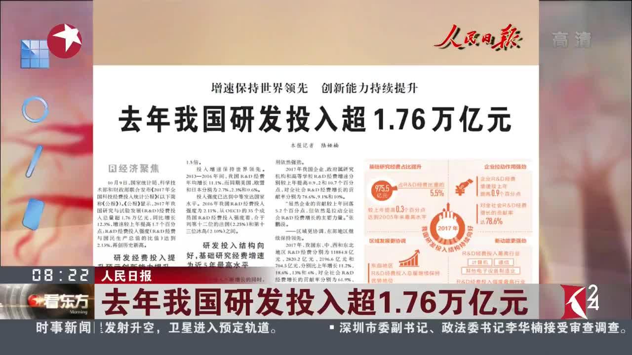 [视频]人民日报:去年我国研发投入超1.76万亿元