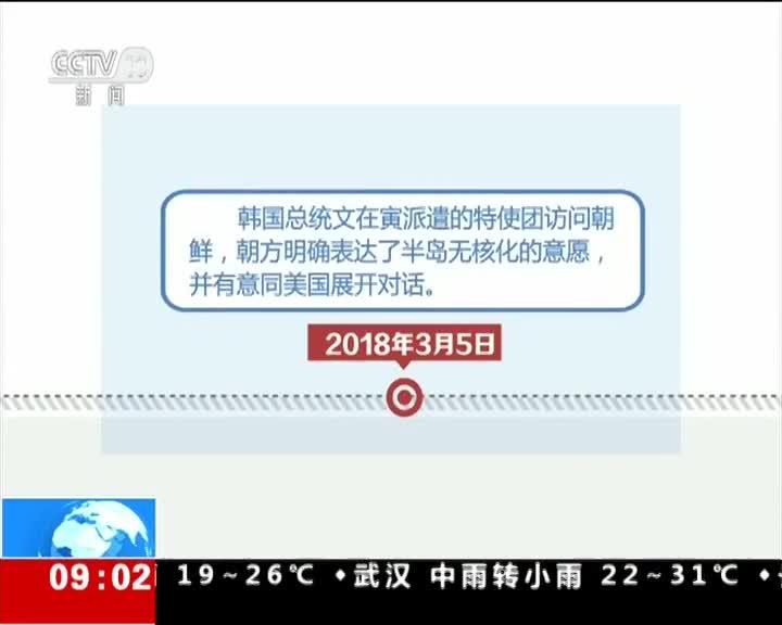 [视频]新闻链接:美朝领导人会晤 未能迈出的一步
