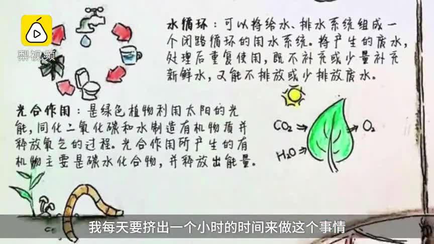 [视频]手绘《流浪地球》网红奶爸将画10部科幻片:要给所有孩子科普