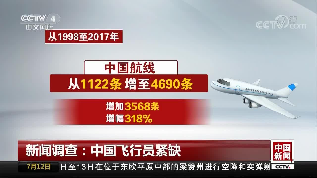 [视频]新闻调查:中国飞行员紧缺