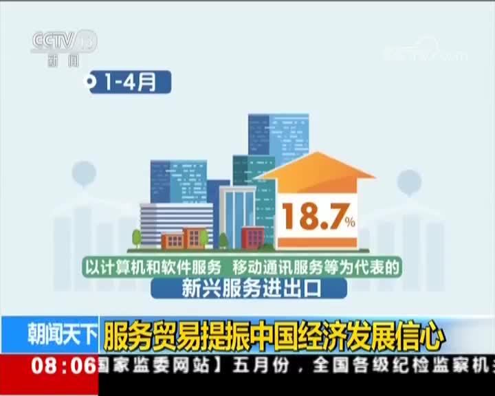[视频]服务贸易提振中国经济发展信心