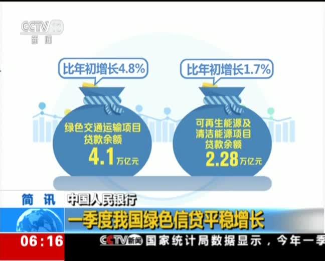 [视频]中国人民银行:一季度我国绿色信贷平稳增长