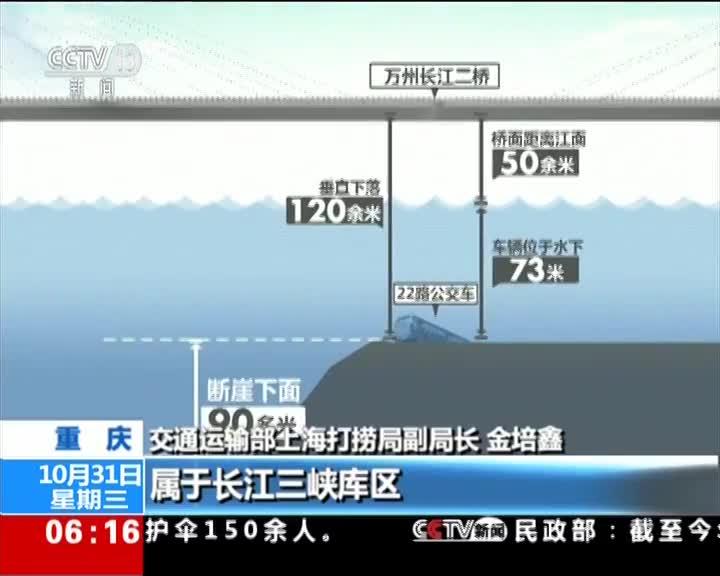 [视频]重庆万州公交车坠江事故·交通运输部 水下环境复杂增加救援难度