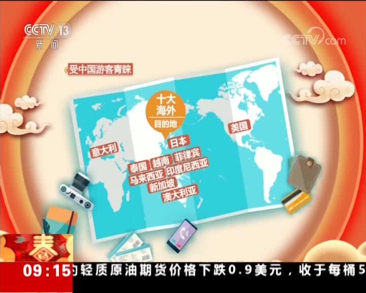 [视频]大数据看春节旅游