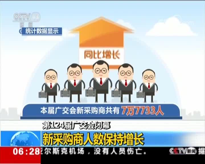 """[视频]第124届广交会闭幕 """"一带一路""""沿线出口成交活跃"""