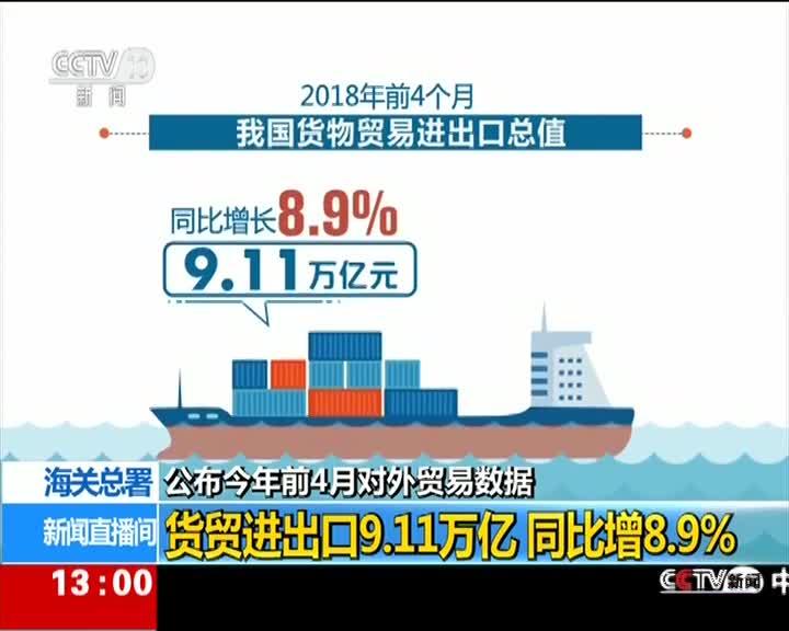 [视频]海关总署公布今年前4月对外贸易数据 货贸进出口9.11万亿
