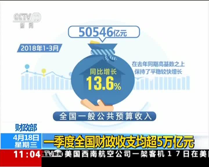 [视频]财政部:一季度全国财政收支均超5万亿元
