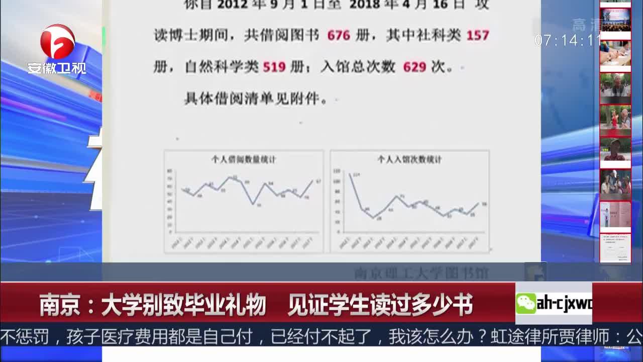 [视频]南京:大学别致毕业礼物 见证学生读过多少书