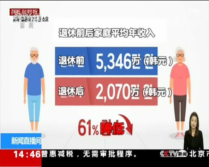 [视频]韩国:子女不独立 退休生活很忧心