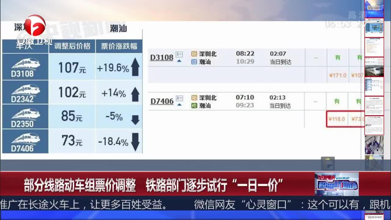 """[视频]部分线路动车组票价调整 铁路部门逐步试行""""一日一价"""""""