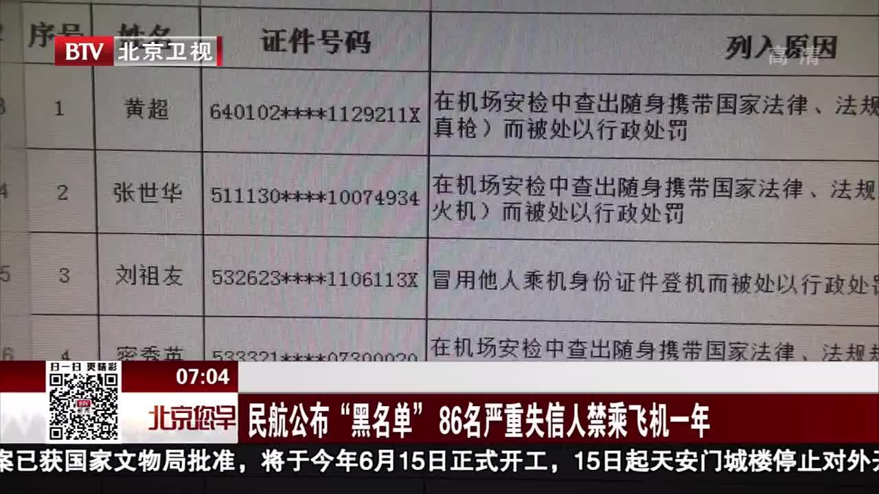"""[视频]民航公布""""黑名单"""" 86名严重失信人禁乘飞机一年"""
