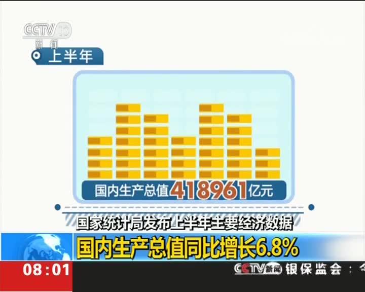 [视频]国家统计局发布上半年主要经济数据 中国经济高质量发展起步良好