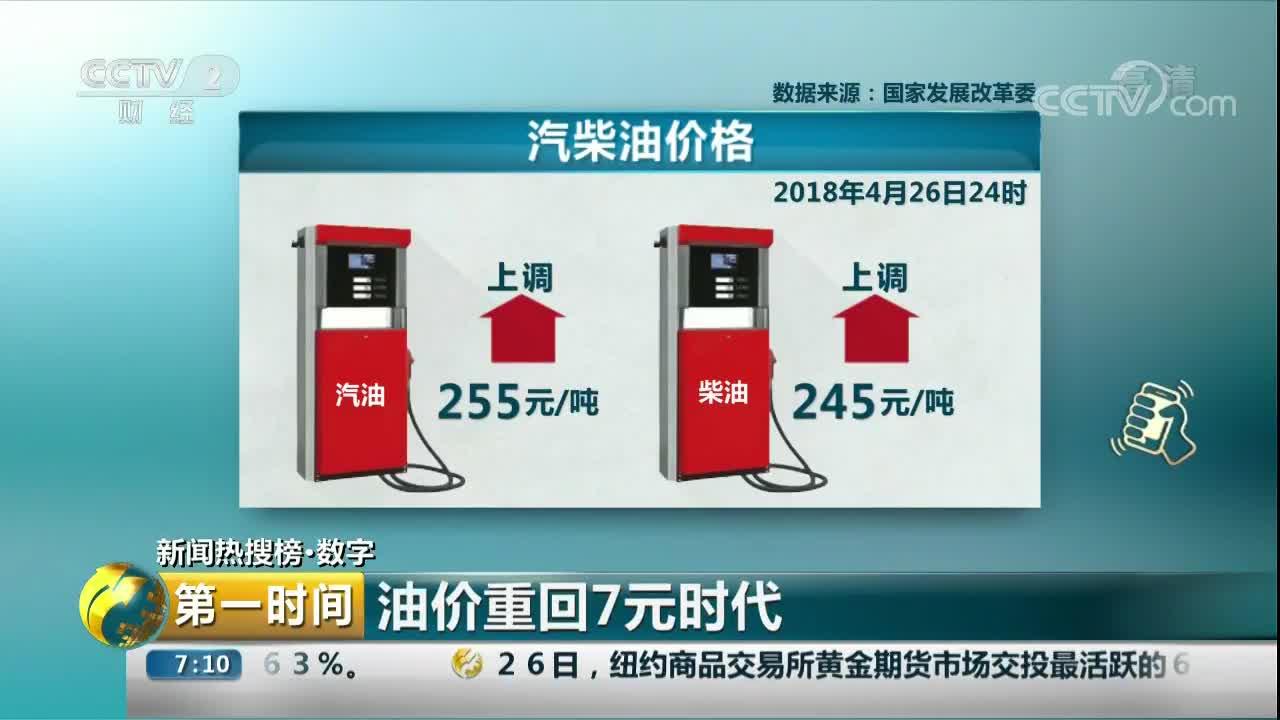 [视频]油价调整最新消息:92号汽油重回7元时代