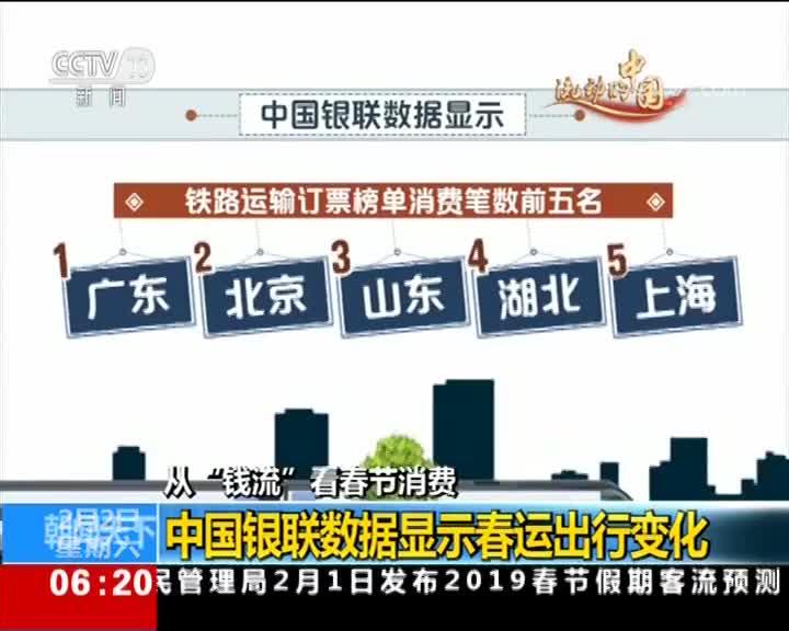 """[视频]从""""钱流""""看春节消费 中国银联数据显示春运出行变化"""