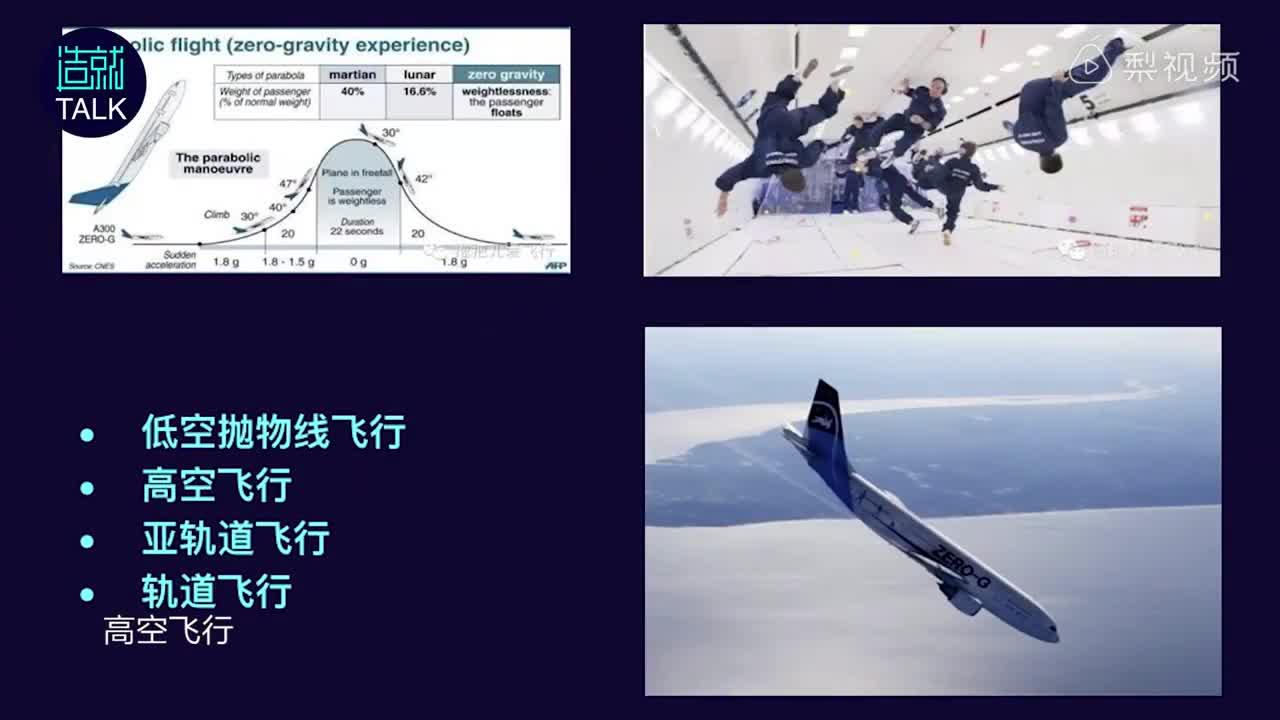 [视频]普通人距离太空飞行还有多远?