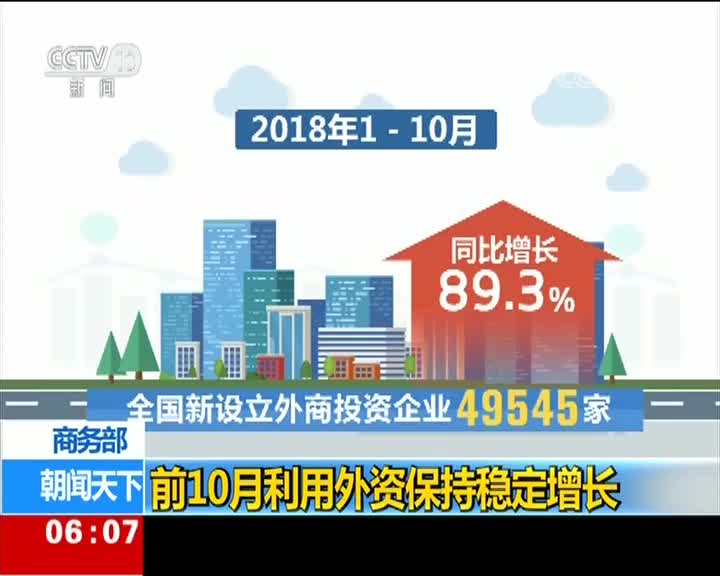 [视频]商务部:前10月利用外资保持稳定增长