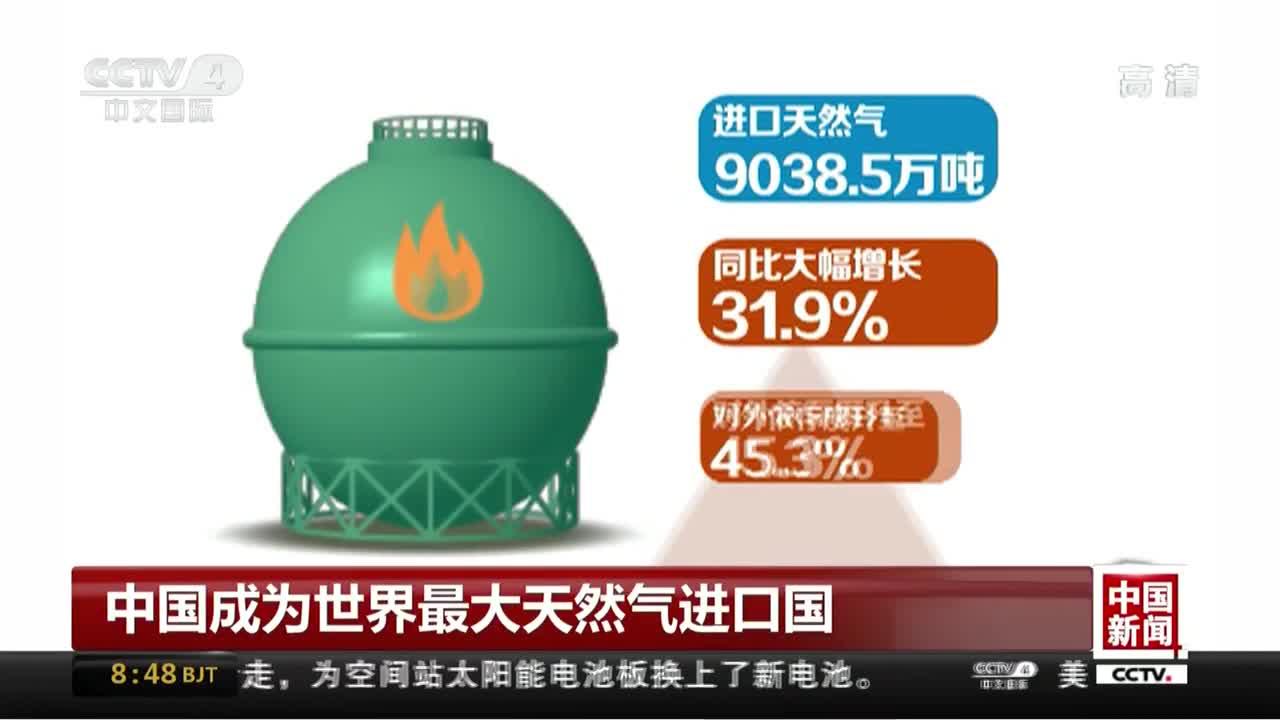 [视频]中国成为世界最大天然气进口国